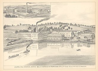 Queens - Laurel Hill Chemical Works, 1883. Parts of Queens were becoming industrial suburbs