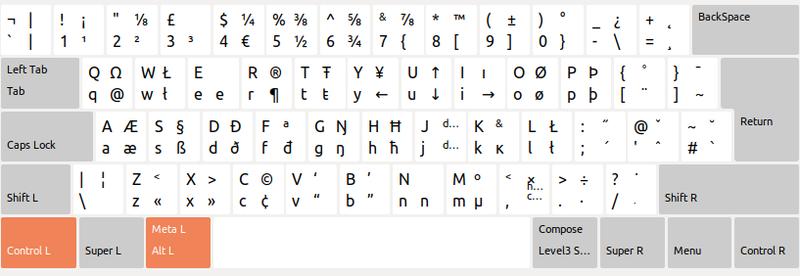 British and American keyboards - Wikiwand