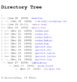 Linux prikazy tree.png