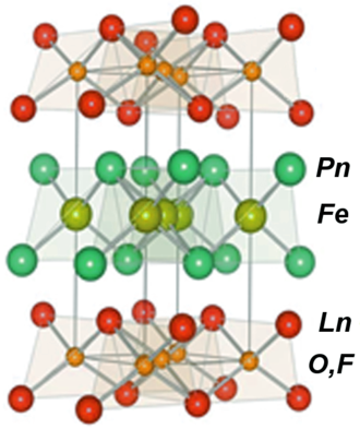 Iron-based superconductor - Crystal structure of LnFeAsOF, a 1111-type ferropnictide compound. Ln = lanthanide (La, Ce, etc.), Pn = pnictide (As, P, etc.)