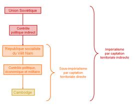 Exemple De Neutralisation Caf