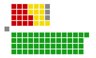 22nd New Zealand Parliament - Image: New Zealand 22nd Parliament