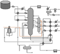 Oil distillation tower BlockDiagram NT.PNG