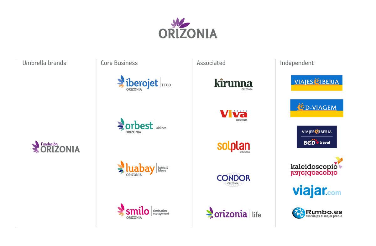 Orizonia Corporation Wikipedia