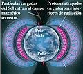 Particulas cargadas en forma de espiral.jpg