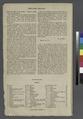 Prefatory remarks; Index (NYPL b15376638-1404039).tiff