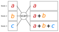 Prefix-Sum (Scan).png