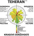 Profil Teheran.jpg