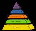 Pyramide des memoires.png