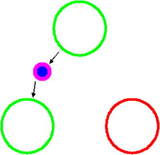 Color charge - Image: QCD Intermediate 2