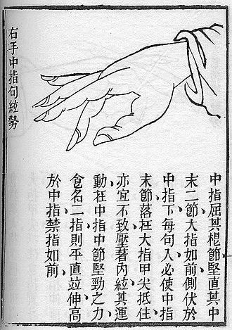 Guqin playing technique - Image: Qintech Gou
