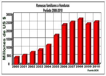 informe desarrollo 2006 guatemala: