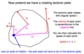 Rigid body rotation example for a tectonic plate.png