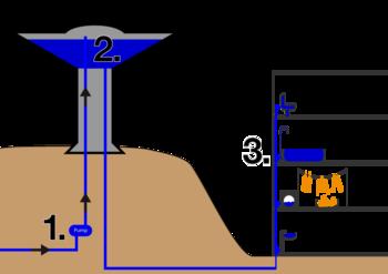 Serbatoio idrico a torre wikipedia for Rate your builder
