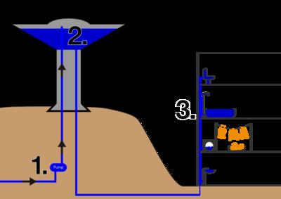 Roihuvuori watertower3