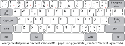 c7cb2067481 Romanian keyboard layout