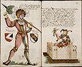 Schembartbuch 254v-255r.jpg