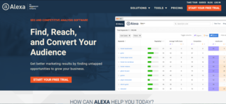 Alexa Internet American analytics company providing web traffic data