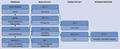 Software licensing spectrum.png