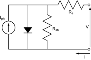SolarCell-EquivalentCircuit3.PNG
