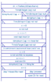 Structured program example 1.png