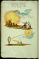 Symbolic alchemical watercolour drawings Wellcome L0033067.jpg