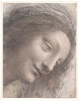 The Head of the Virgin in Three-Quarter View Facing Right MET DP102382.jpg