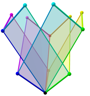 Tree of weak orderings in concertina cube 256.png