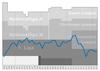 Tuggen Performance Graph.png