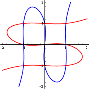 Cramer's paradox - Cubic curves intersecting in 9 points