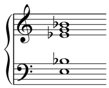 basicmusictheory.com: E diminished triad chord