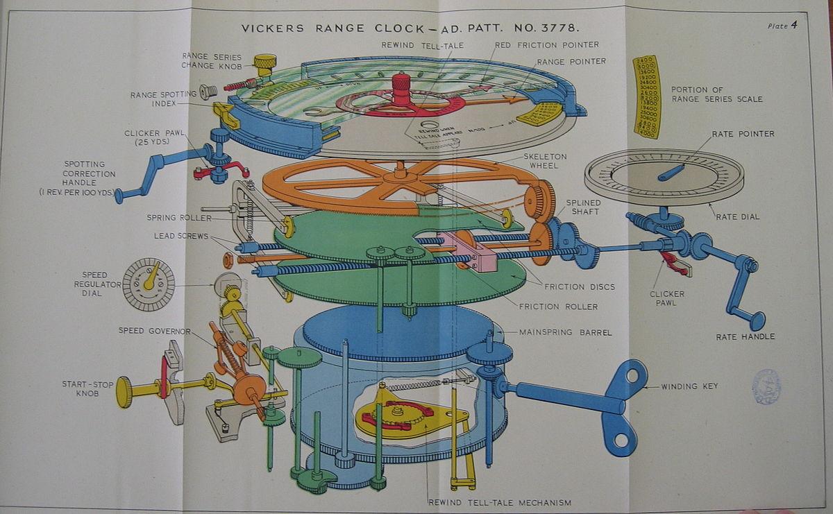 Vickers Range Clock