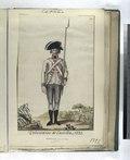 Voluntarios de Castilla, 1793. (1797) (NYPL b14896507-87786).tiff