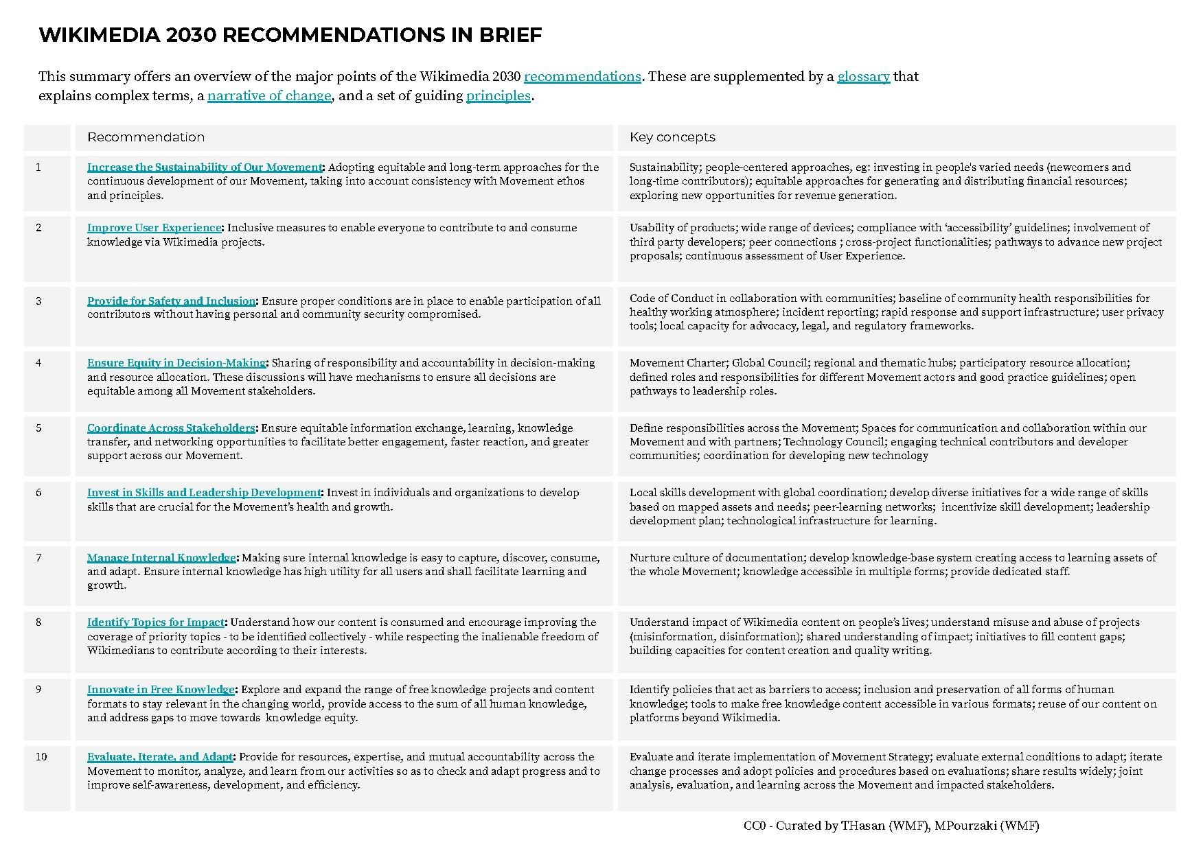 FileWikimedia 9 one page summary.pdf   Meta