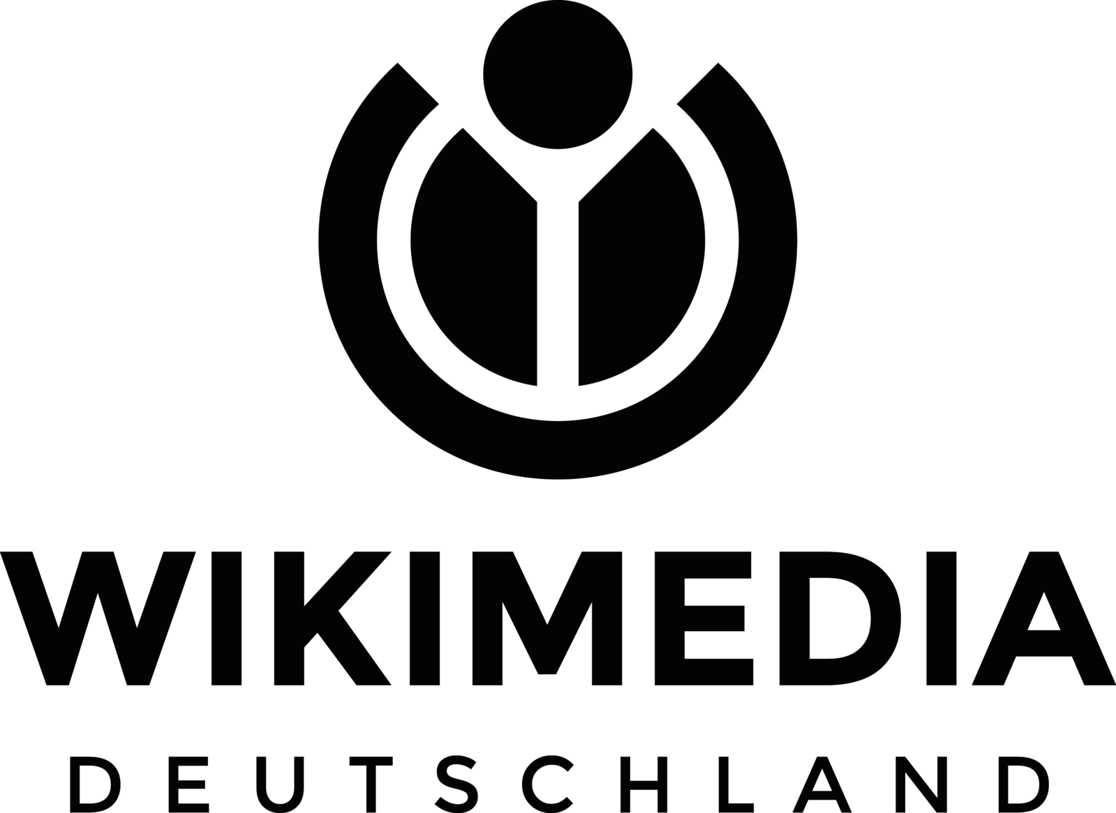 Wikimedia Germany e.V.