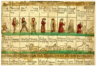 Popular print - The Seven Ages of Man, German, 1482, British Museum