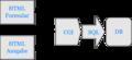 Zitat.json - Software agil entwickeln - cgi einsatz.png