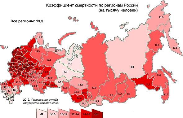 России за 2012 год.