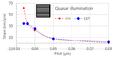 11-bar defocus asymmetry vs. pitch.png