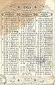 1845-calendario-genn-marz.jpg