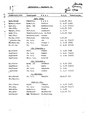 1940.6 Offiziersrangliste I.R.64.pdf