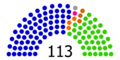 8th Legislative Yuan Seat Composition.png