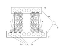 Adaptive resonance theory - Wikipedia