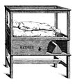 Artificial incubator for premature babies, by Mathieu. Wellcome M0012477.jpg