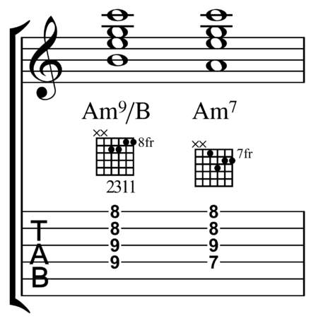 Assumed root, Am /B: A minor ninth chord without root and with B in the bass.