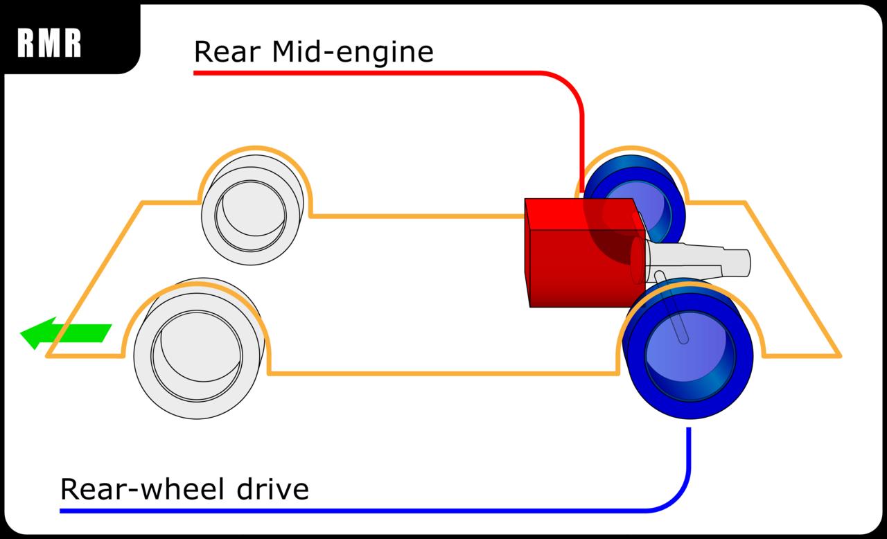 [Image: 1280px-Automotive_diagrams_04_En.png]