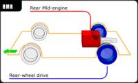 Mittelmotor