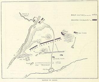 Battle of Delhi (1803) - A map of the battle