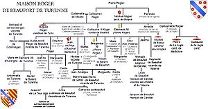 Pope Gregory XI - Family Tree of the Beauforts
