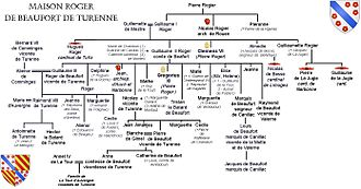La Tour d'Auvergne - Family de Beaufort-Turenne in the 14th and 15th century.